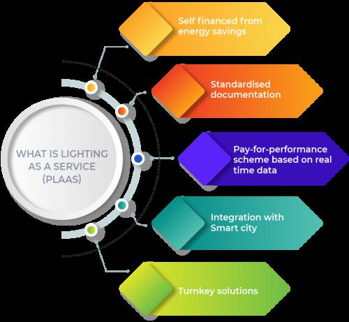 infografika-lighting-02-1-1